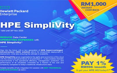 HPE SimpliVity Hyperconverged Infrastructure (HCI)
